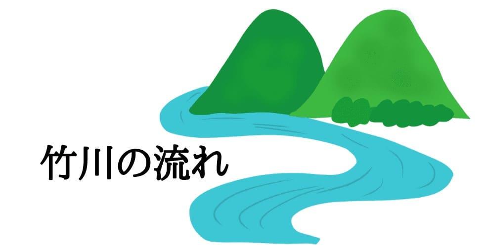 竹川の流れ