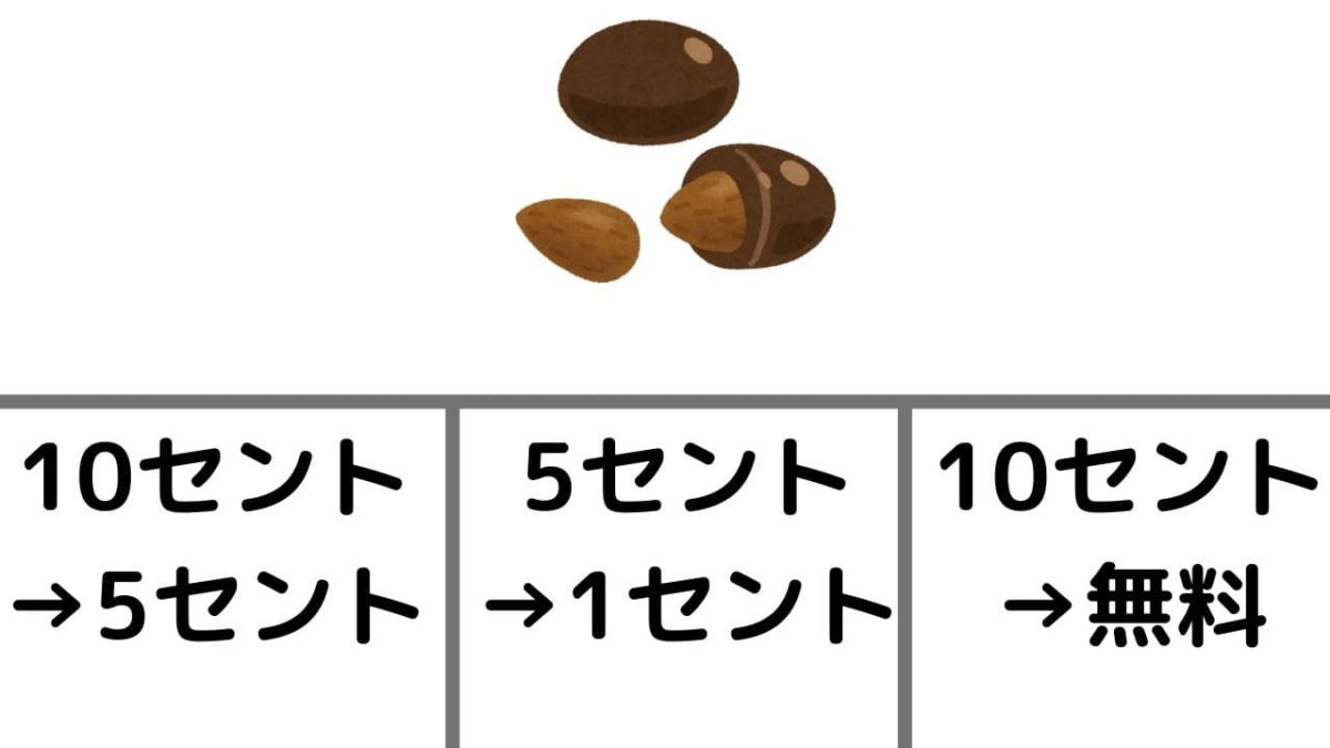 チョコレートを売る実験,画像